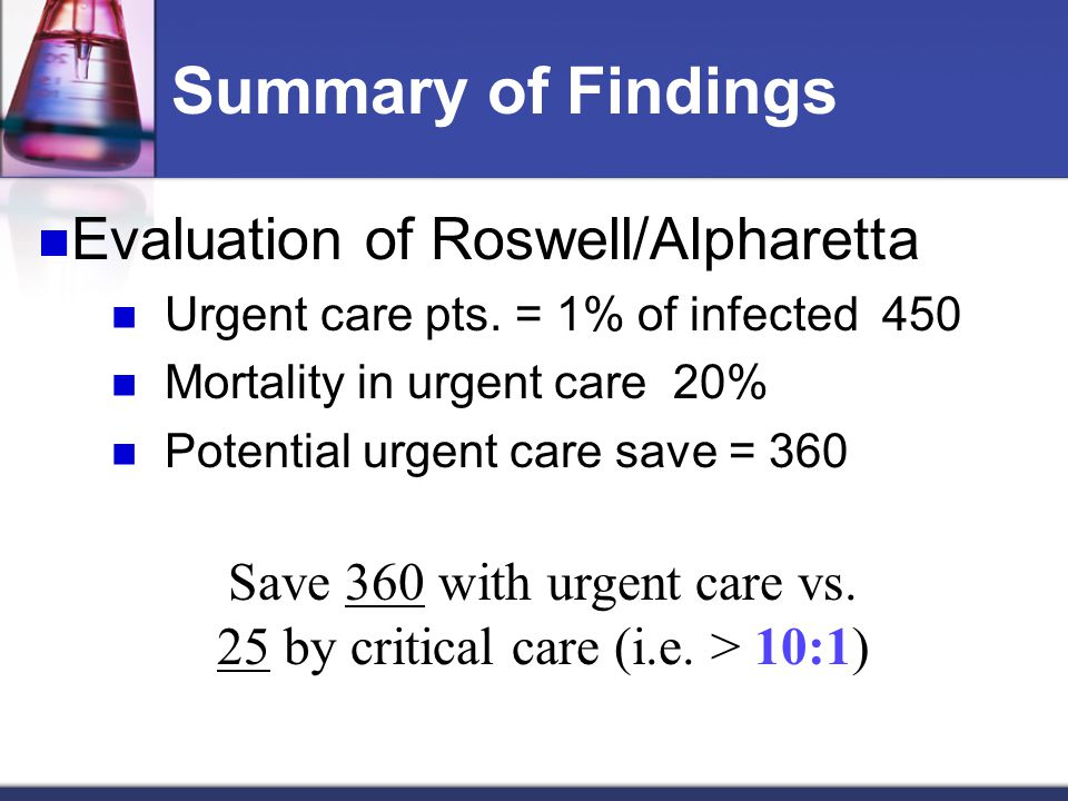 Summary of Findings Evaluation of Roswell/Alpharetta Urgent care pts.