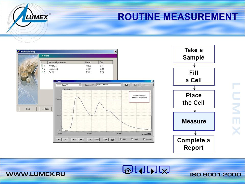 ROUTINE MEASUREMENT Take a Sample Fill a Cell Place the Cell Measure Complete a Report Measure
