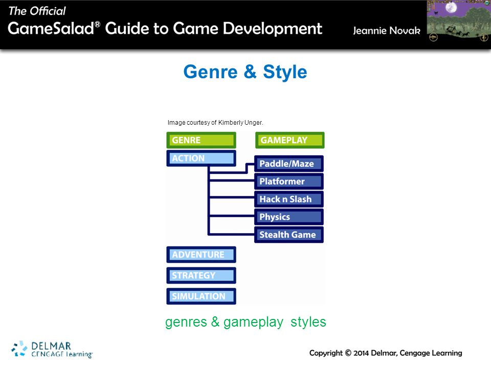 Genre & Style genres & gameplay styles Image courtesy of Kimberly Unger.
