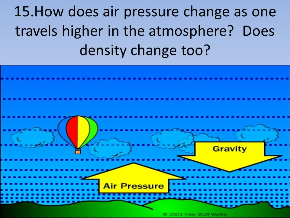 15.How does air pressure change as one travels higher in the atmosphere? Does density change too?