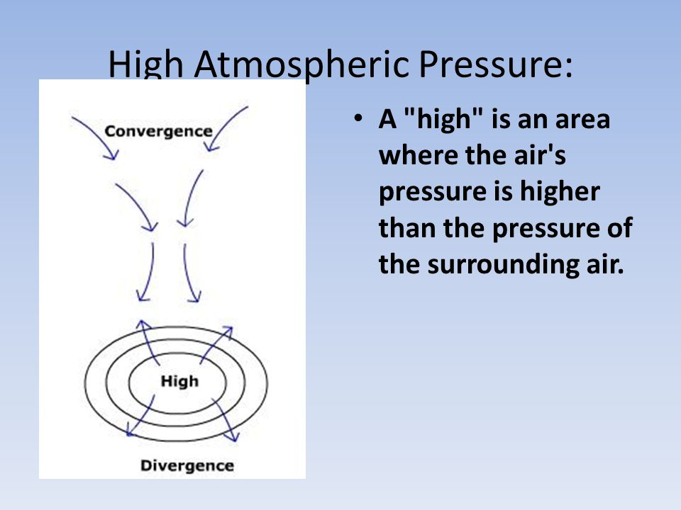 High Atmospheric Pressure: A