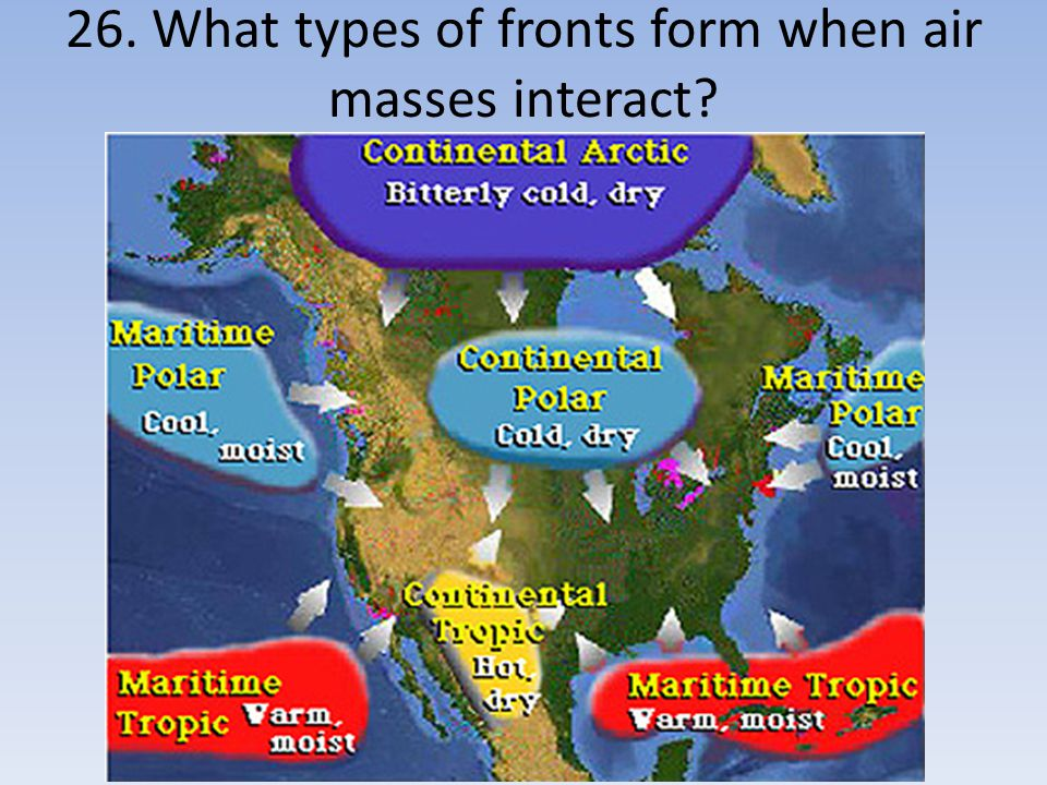 26. What types of fronts form when air masses interact?