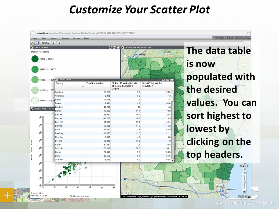 Customize Your Scatter Plot The data table is now populated with the desired values.