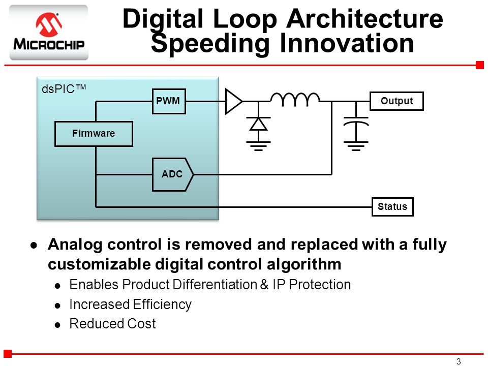 3 dsPIC™ Digital Loop Architecture Speeding Innovation l Analog control is removed and replaced with a fully customizable digital control algorithm l