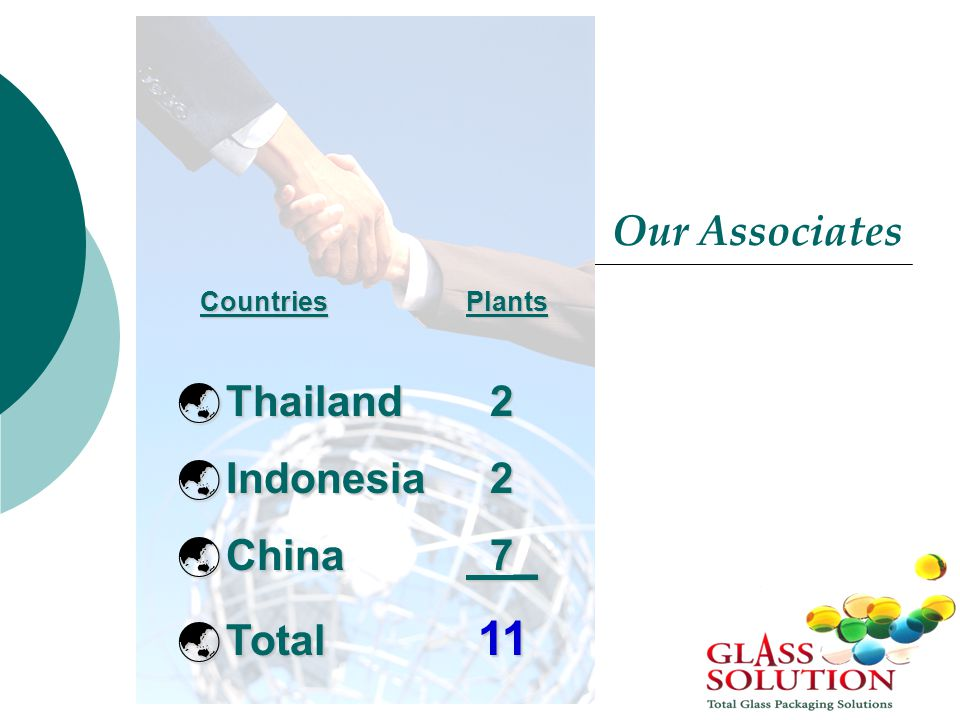 Our Associates CountriesPlants CountriesPlants  Thailand 2  Indonesia 2  China 7_  Total 11