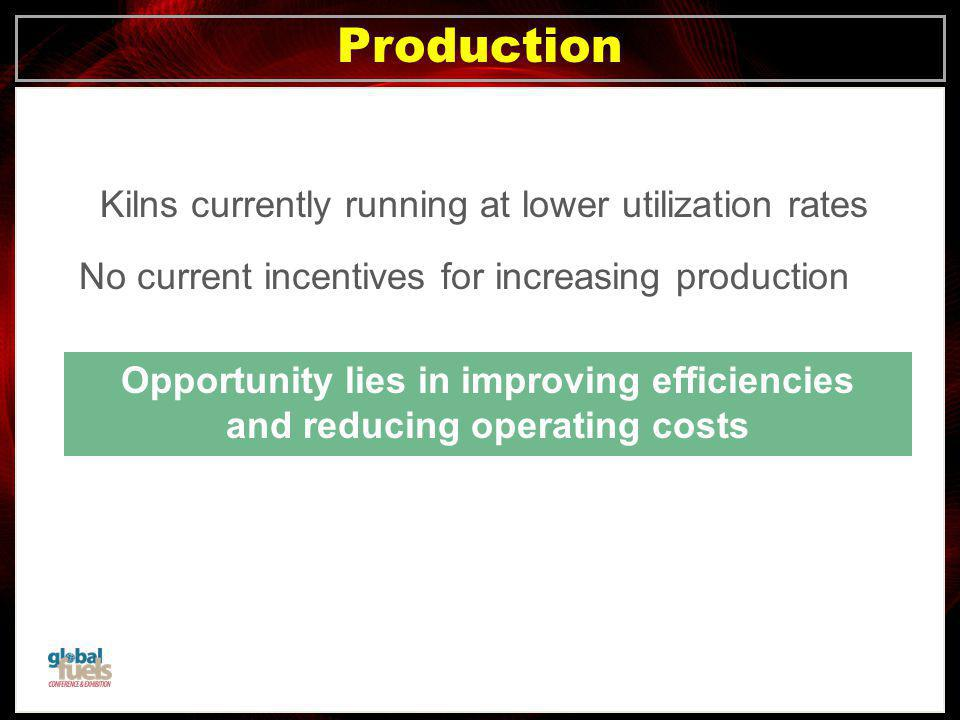 Click to edit Master title style Click to edit Master text styles –Second level Third level –Fourth level »Fifth level Kilns currently running at lower utilization rates Production Opportunity lies in improving efficiencies and reducing operating costs No current incentives for increasing production