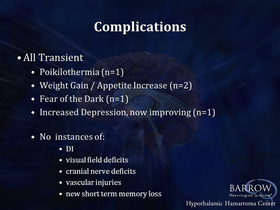 Complications All Transient Poikilothermia (n=1) Weight Gain / Appetite Increase (n=2) Fear of the Dark (n=1) Increased Depression, now improving (n=1) No instances of: DI visual field deficits cranial nerve deficits vascular injuries new short term memory loss