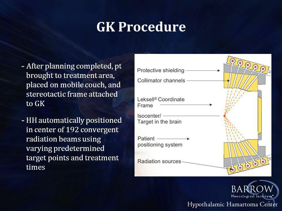 GK Procedure  Total treatment time 30-90min - Frame removed post treatment, pt discharged same day - No convalescent interval