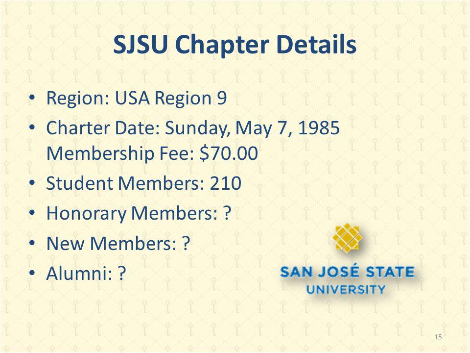 SJSU Chapter Details Region: USA Region 9 Charter Date: Sunday, May 7, 1985 Membership Fee: $70.00 Student Members: 210 Honorary Members: ? New Member