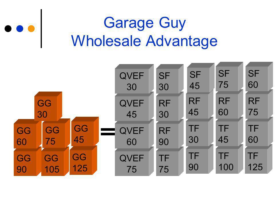 Garage Guy Wholesale Advantage TF 100 TF 90 TF 75 TF 45 TF 30 RF 90 RF 60 RF 45 RF 30 SF 45 TF 125 GG 90 GG 105 GG 125 GG 60 GG 75 GG 30 GG 45 SF 30 T
