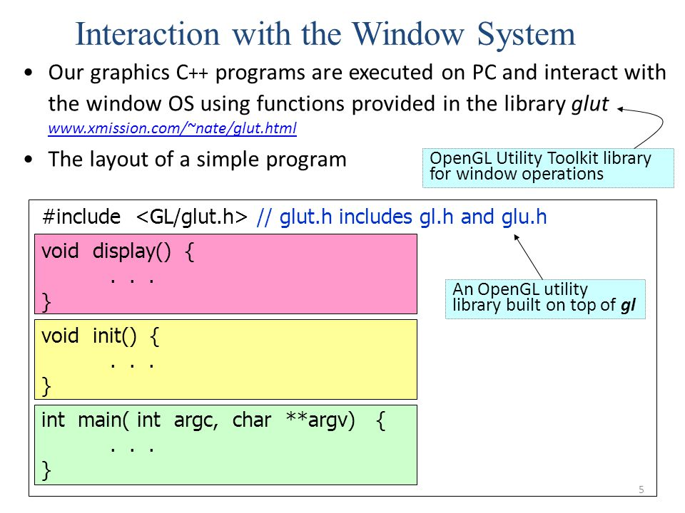 5 Interaction with the Window System Our graphics C ++ programs are executed on PC and interact with the window OS using functions provided in the lib