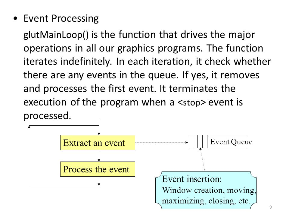10 Execution sequence At first, glutMainLoop() picks up a event from the queue, creates the window, and calls display().