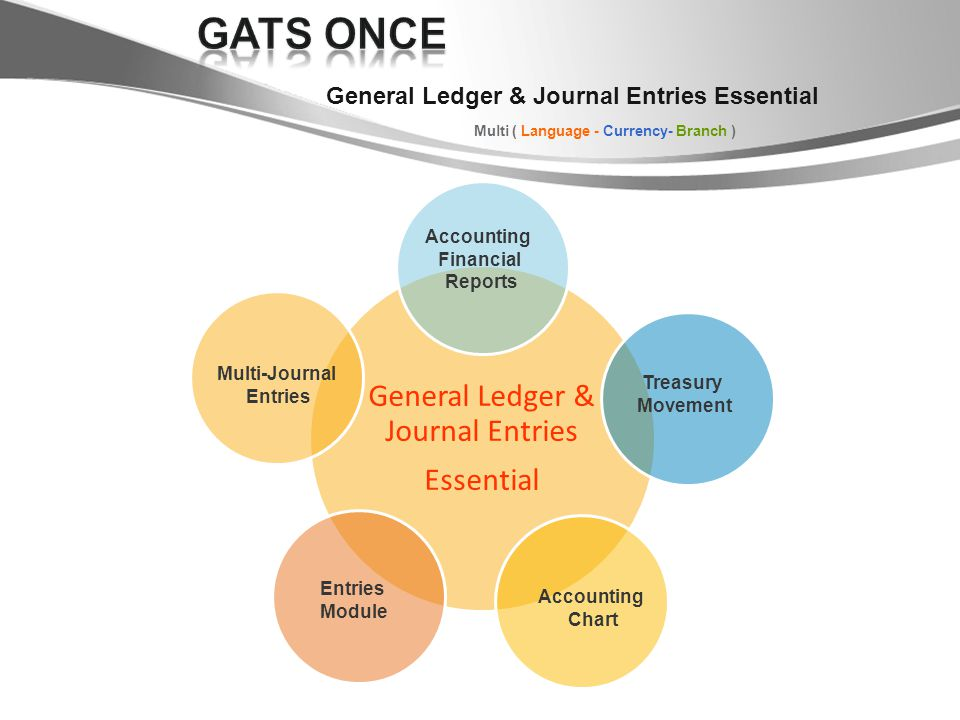 Multi ( Language - Currency- Branch ) General Ledger & Journal Entries Essential General Ledger & Journal Entries Essential Entries Module Multi-Journ