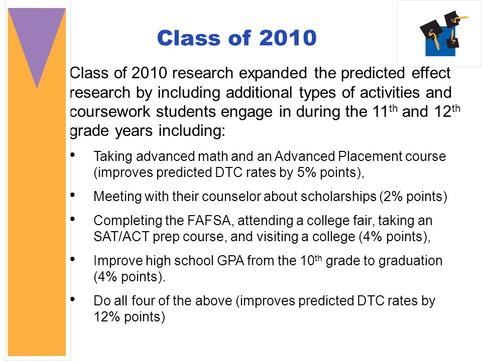 Class of 2010 Class of 2010 research expanded the predicted effect research by including additional types of activities and coursework students engage in during the 11 th and 12 th grade years including: Taking advanced math and an Advanced Placement course (improves predicted DTC rates by 5% points), Meeting with their counselor about scholarships (2% points) Completing the FAFSA, attending a college fair, taking an SAT/ACT prep course, and visiting a college (4% points), Improve high school GPA from the 10 th grade to graduation (4% points).