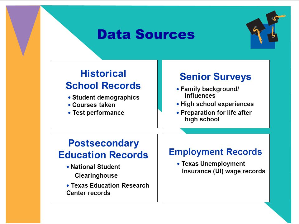General Findings SFP research over the last several years has identified the importance of the following: Focusing on financial aid supports Effectively utilizing counseling staff Encouraging students to take and succeed in rigorous courses Encouraging students to take an SAT/ACT preparation course Helping students see college before they go to college in the form of college fairs and college visits In combination, these work together to improve predicted enrollment rates.