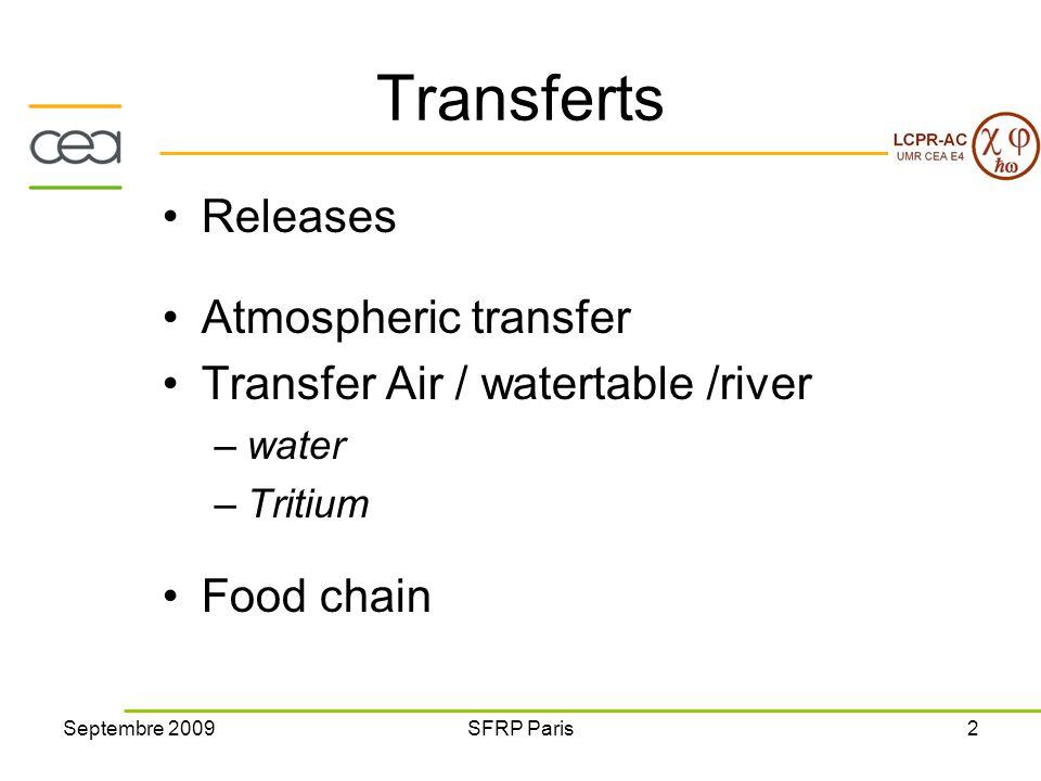 Septembre 2009SFRP Paris2 Transferts Releases Atmospheric transfer Transfer Air / watertable /river –water –Tritium Food chain