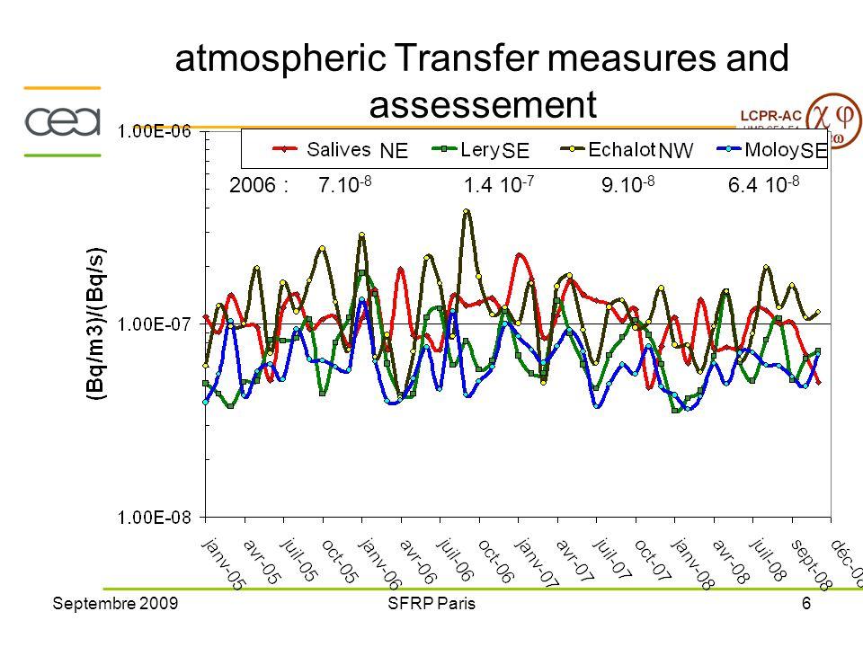 Septembre 2009SFRP Paris6 atmospheric Transfer measures and assessement NENWSE 7.10 -8 1.4 10 -7 9.10 -8 6.4 10 -8 2006 :