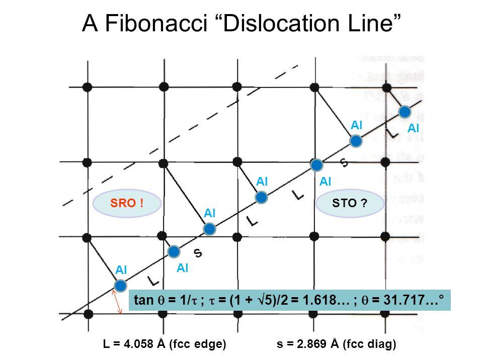 tan  = 1/  ;  = (1 +  5)/2 = 1.618… ;  = 31.717…° A Fibonacci Dislocation Line STO SRO .