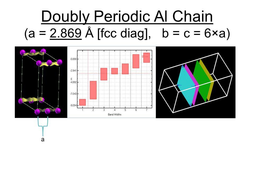 Doubly Periodic Al Chain (a = 2.869 Å [fcc diag], b = c = 6×a) a