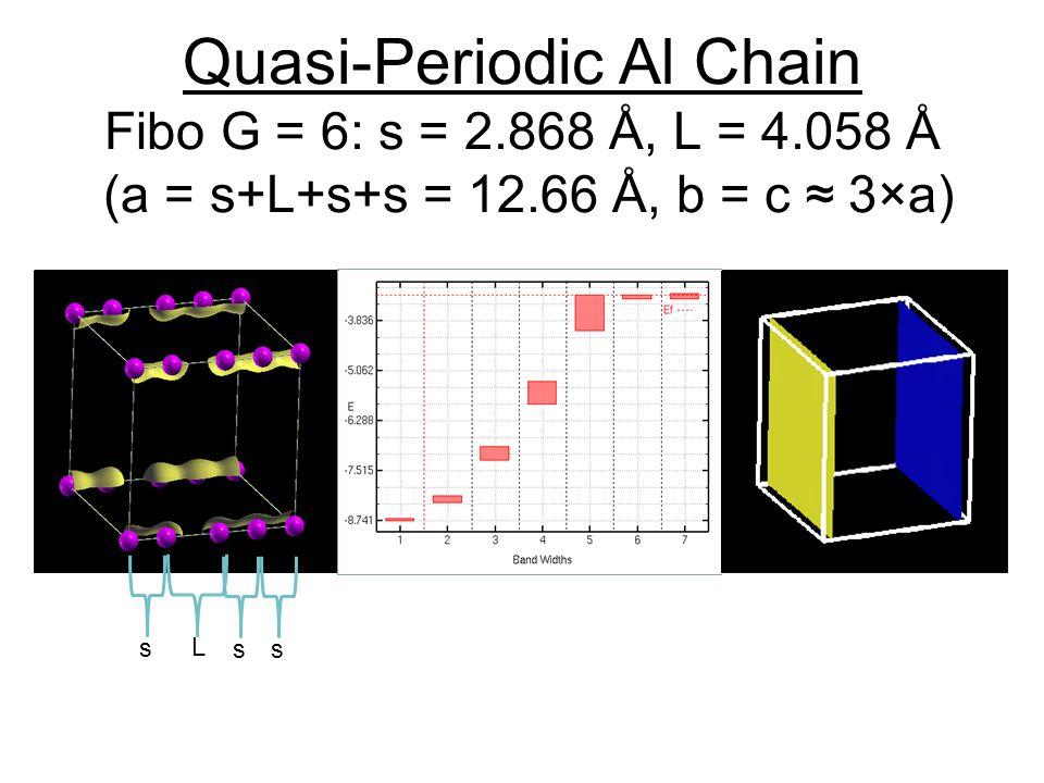 Quasi-Periodic Al Chain Fibo G = 6: s = 2.868 Å, L = 4.058 Å (a = s+L+s+s = 12.66 Å, b = c ≈ 3×a) s s s L