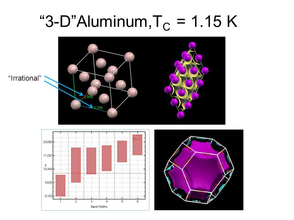 3-D Aluminum,T C = 1.15 K Irrational
