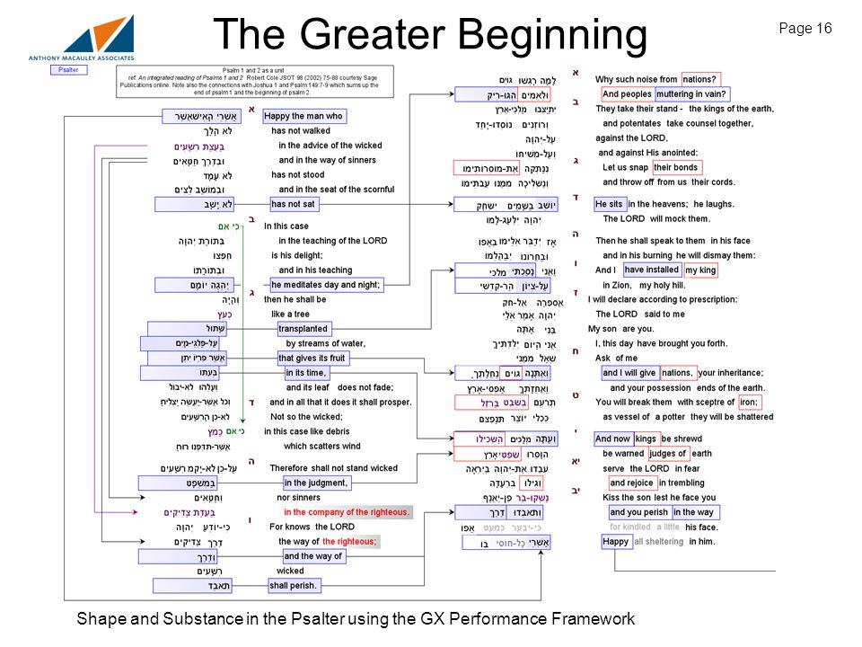 Shape and Substance in the Psalter using the GX Performance Framework Page 16 The Greater Beginning