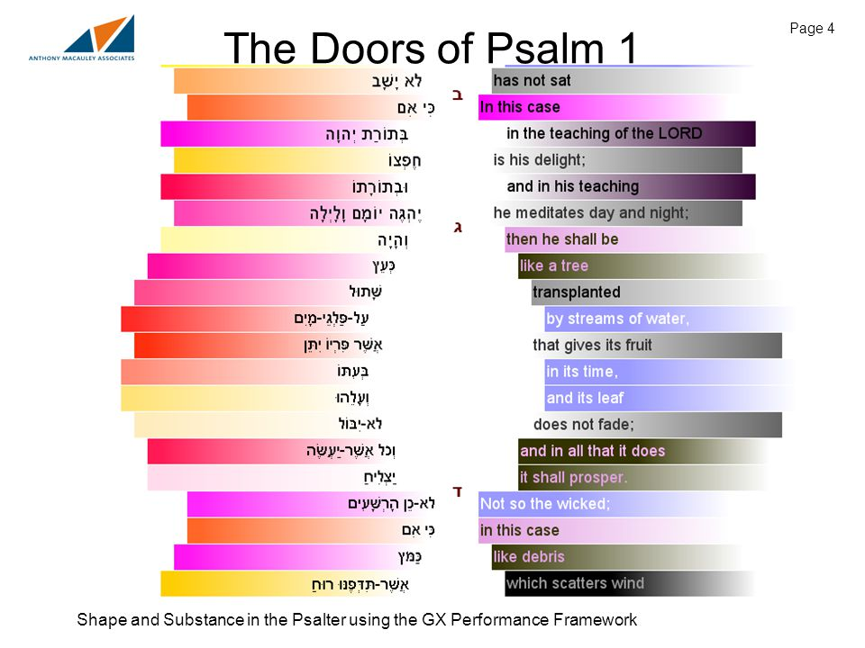 Shape and Substance in the Psalter using the GX Performance Framework Page 4 The Doors of Psalm 1