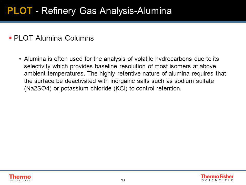 13 PLOT - Refinery Gas Analysis-Alumina  PLOT Alumina Columns Alumina is often used for the analysis of volatile hydrocarbons due to its selectivity which provides baseline resolution of most isomers at above ambient temperatures.