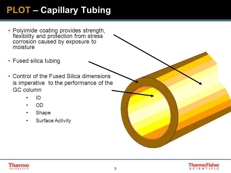 16 PLOT - Refinery Gas Analysis-Alumina Results  PLOT Alumina Columns Not shown in these chromatograms, alumina Na2SO4 elutes methyl acetylene (a.k.a.