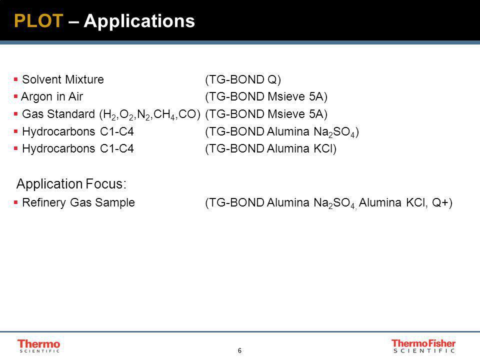 7 PLOT – Solvent Mixture (1)Methanol (2)Ethanol (3)Acetonitrile (4)Acetone (5)Dichloromethane (6)1,1,1-Trichloroethene (7)Nitromethane (8)Trans-1,2-Dichloroethene (9)Cis-1,2-Dichloroethene (10)Tetrahydrofuran (11)Ethyl acetate (12)1,2-Dichloroethane (13)n-Hexane (14)1,1,1-trichloroethane (15)Benzene (16)Trichloroethylene (17)1,4-Dioxane (18)2-Hexanone (19)Pyridine (20)N,N-Dimethylformamide (21)n-Heptane (22)Methycyclohexane (23)Toluene (24)DMSO (25)Chlorobenzene (26)N,N-Dimethylacetamide (27)Ethylbenzene (28)m-Xylene (29)p-Xylene (30)o-Xylene (31)Ethylene glycol 34.21min.