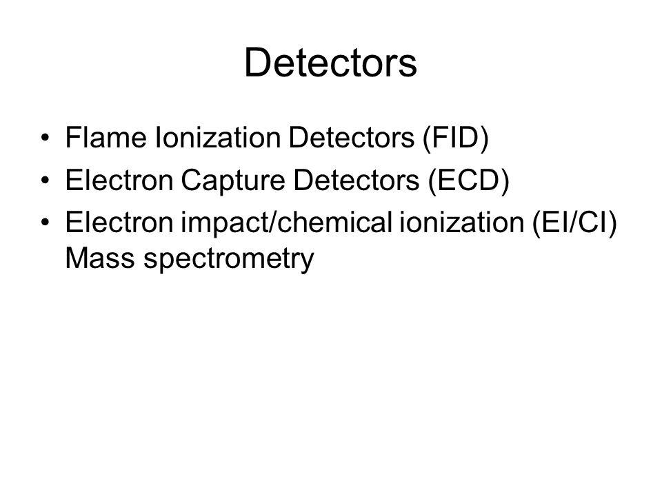 Detectors Flame Ionization Detectors (FID) Electron Capture Detectors (ECD) Electron impact/chemical ionization (EI/CI) Mass spectrometry