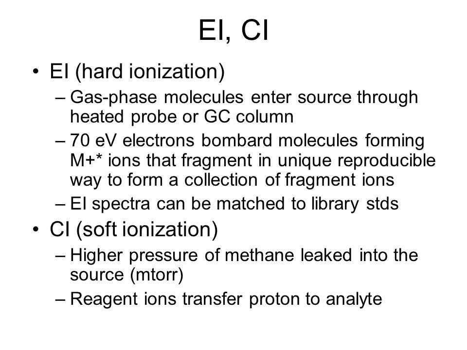 EI, CI EI (hard ionization) –Gas-phase molecules enter source through heated probe or GC column –70 eV electrons bombard molecules forming M+* ions th