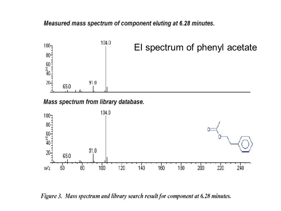 EI spectrum of phenyl acetate
