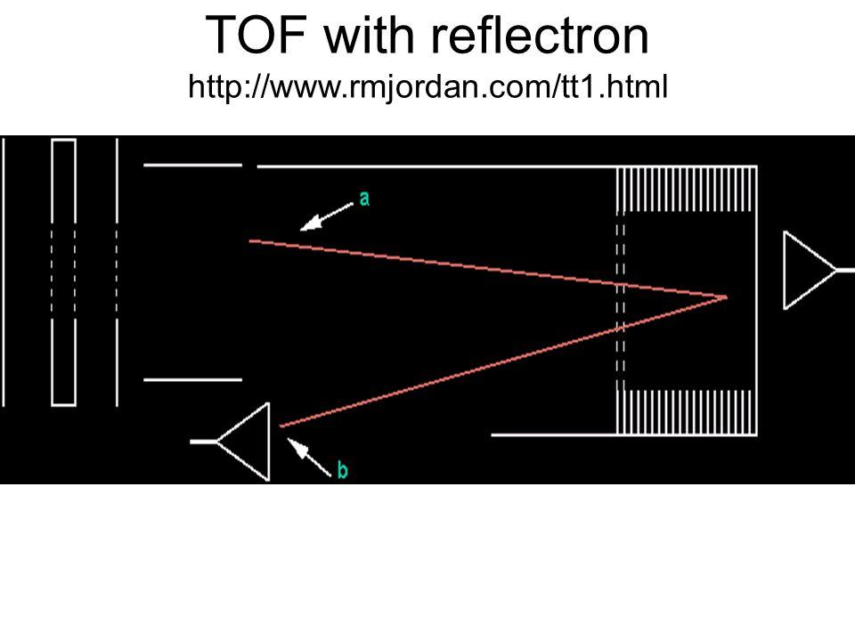 TOF with reflectron http://www.rmjordan.com/tt1.html