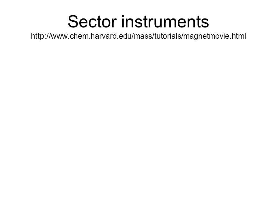 Sector instruments http://www.chem.harvard.edu/mass/tutorials/magnetmovie.html