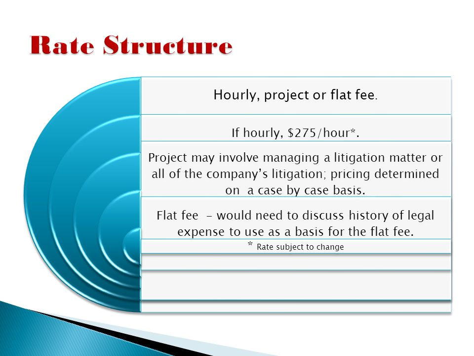 Hourly, project or flat fee. If hourly, $275/hour*.