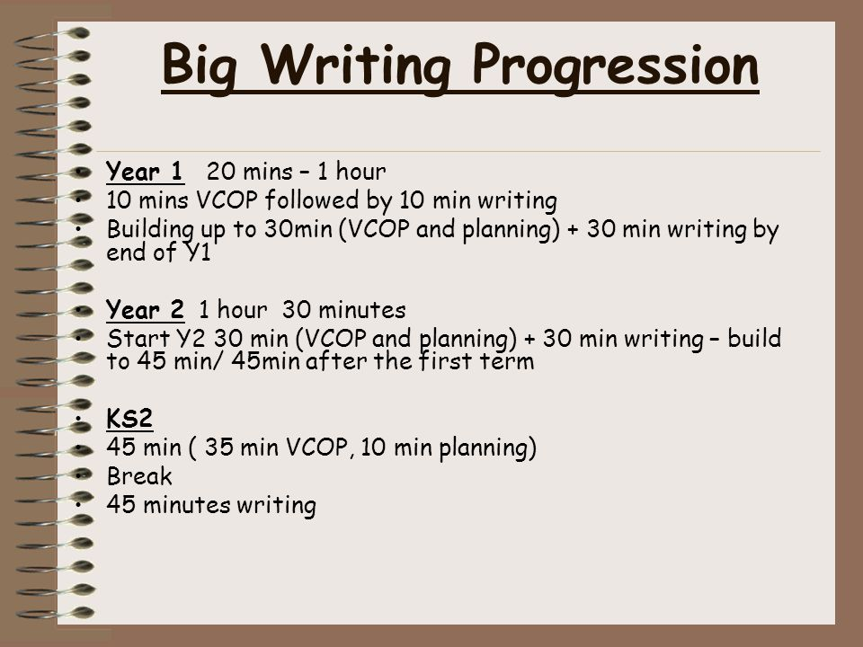 Big Writing Progression Year 1 20 mins – 1 hour 10 mins VCOP followed by 10 min writing Building up to 30min (VCOP and planning) + 30 min writing by end of Y1 Year 2 1 hour 30 minutes Start Y2 30 min (VCOP and planning) + 30 min writing – build to 45 min/ 45min after the first term KS2 45 min ( 35 min VCOP, 10 min planning) Break 45 minutes writing