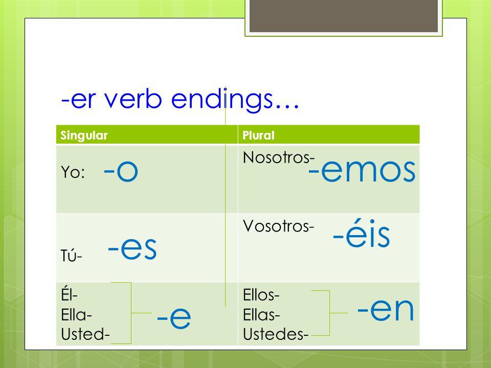 -er verb endings… SingularPlural Yo: Nosotros- Tú- Vosotros- Él- Ella- Usted- Ellos- Ellas- Ustedes- -o -es -e -emos -éis -en