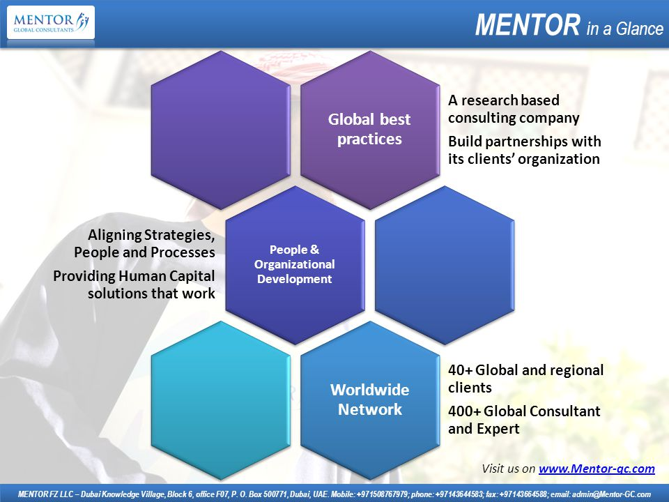 MENTOR Human Capital Solutions MENTOR FZ LLC – Dubai Knowledge Village, Block 6, office F07, P.
