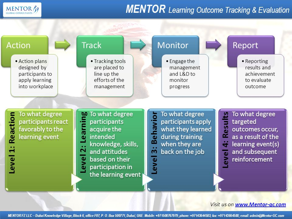 MENTOR interactive training MENTOR FZ LLC – Dubai Knowledge Village, Block 6, office F07, P.