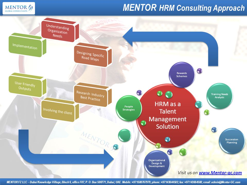 MENTOR Learning Outcome Tracking & Evaluation MENTOR FZ LLC – Dubai Knowledge Village, Block 6, office F07, P.