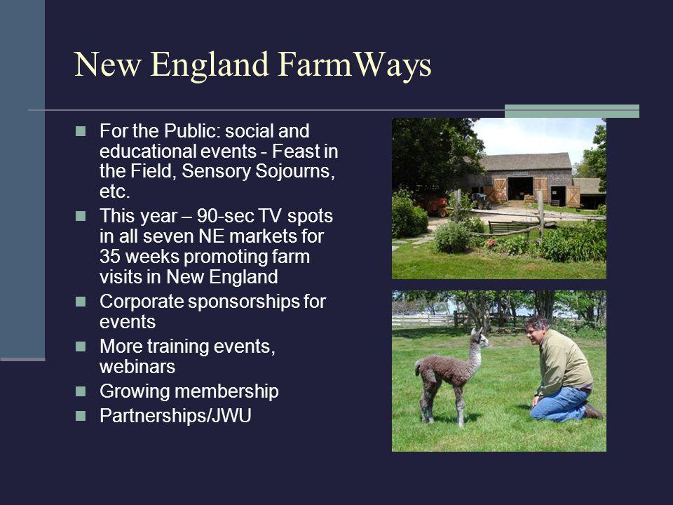 The Agritourism Business Model - Panelists Ron Olsen, CT Dept.