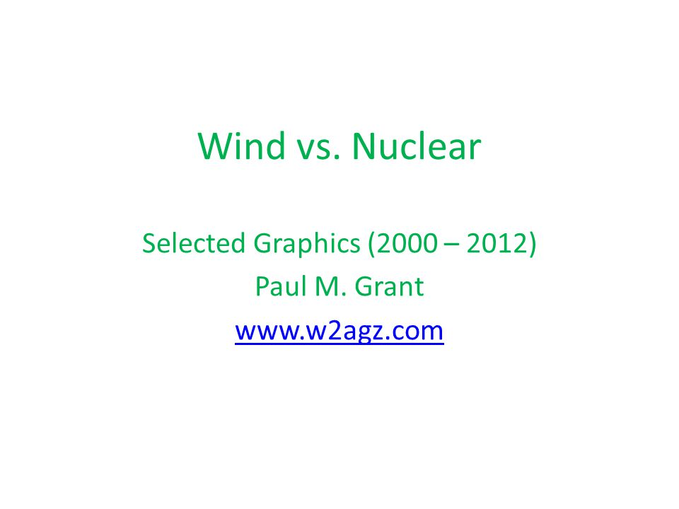 Wind vs. Nuclear Selected Graphics (2000 – 2012) Paul M. Grant www.w2agz.com