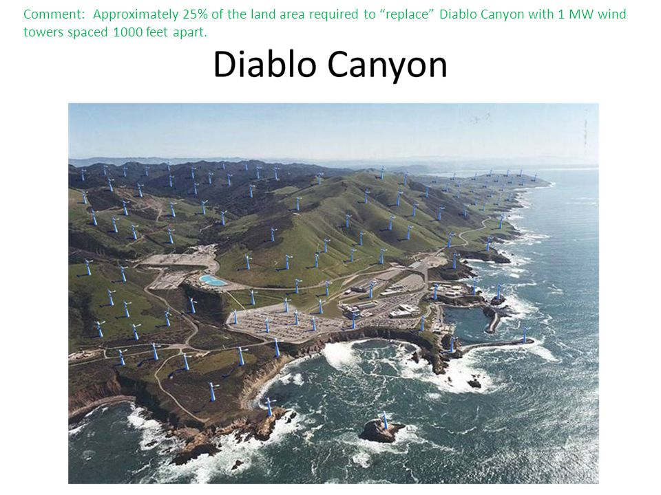 Comment: Approximately 25% of the land area required to replace Diablo Canyon with 1 MW wind towers spaced 1000 feet apart.