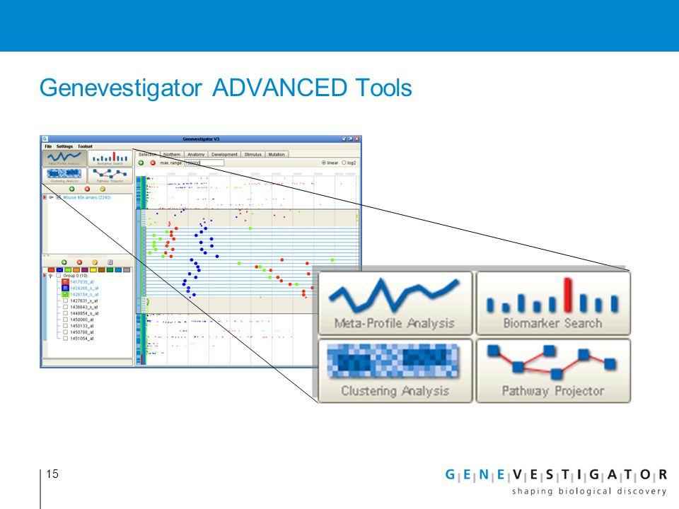 15 Genevestigator ADVANCED Tools