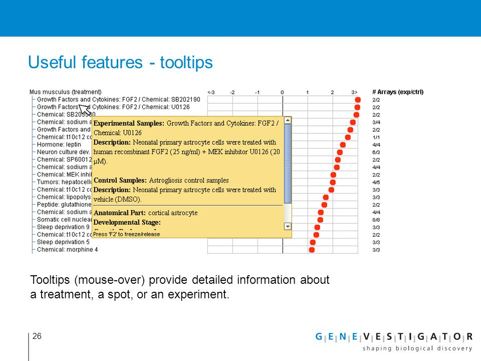 Tooltips (mouse-over) provide detailed information about a treatment, a spot, or an experiment. Useful features - tooltips 26
