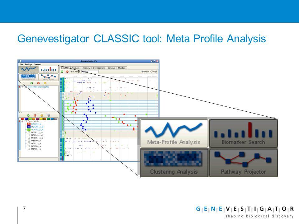 7 Genevestigator CLASSIC tool: Meta Profile Analysis