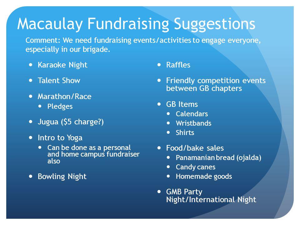 External Fundraising Grants Where.