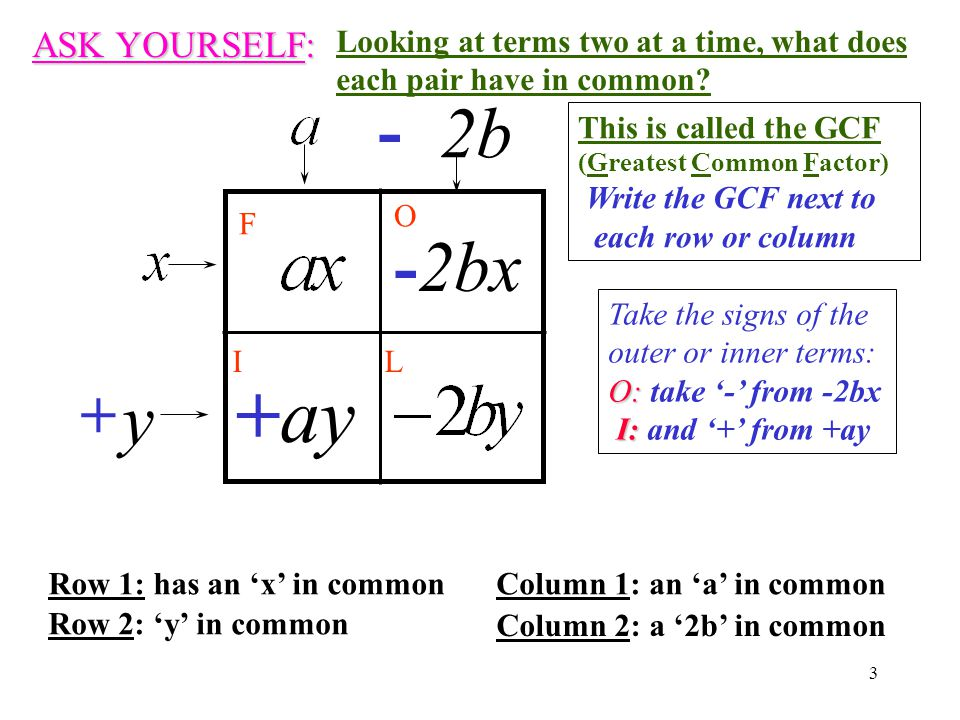 2 F O IL 4 terms: Example 1: FIRST STEP: Draw a box and insert the four terms in the correct positions.