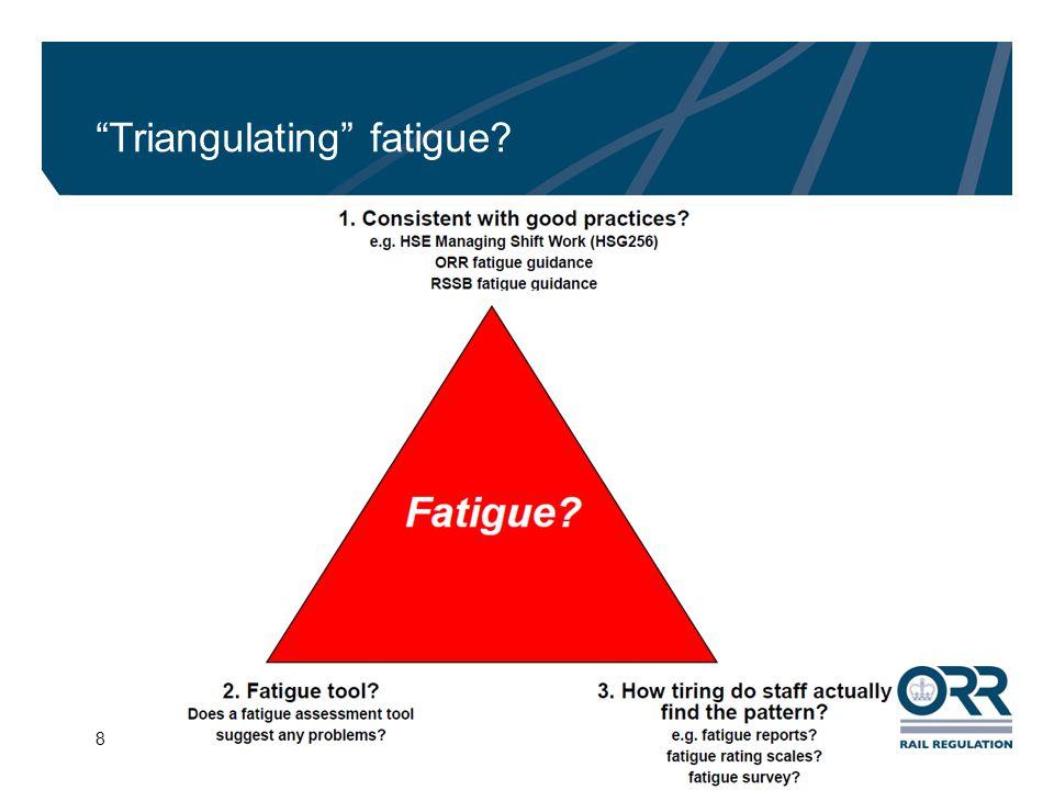 9 Fatigue Risk Management System (FRMS) FRMS concept e.g.
